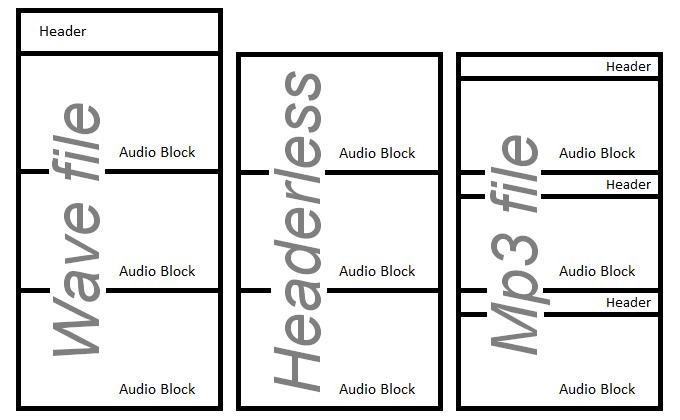 звуковой файл в формате wav скачать